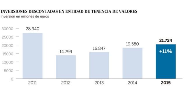 Купить недвижимость в испании на побережье цены